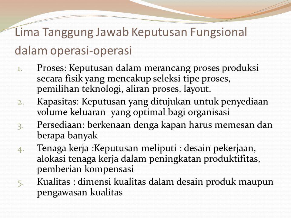 Lima Tanggung Jawab Keputusan Fungsional dalam operasi-operasi