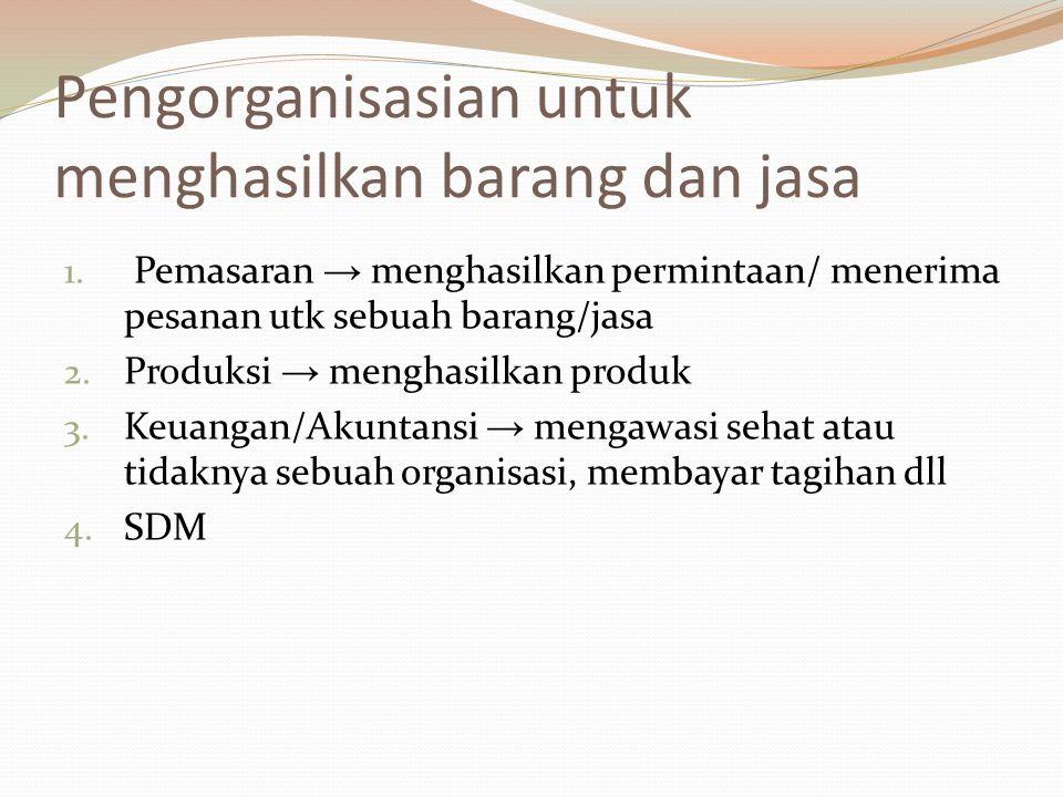Pengorganisasian untuk menghasilkan barang dan jasa