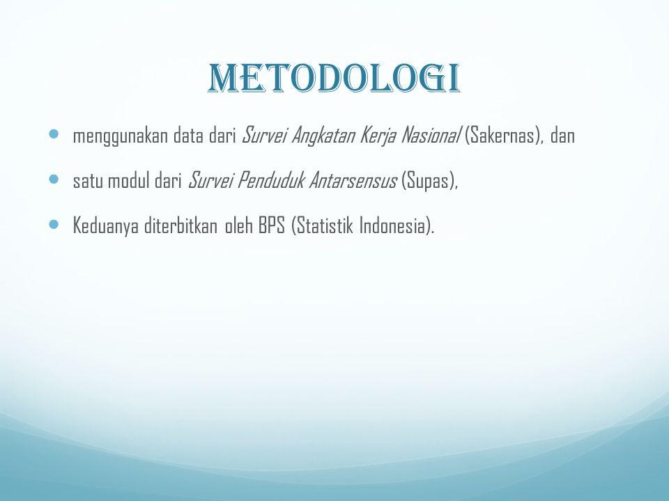 metodologi menggunakan data dari Survei Angkatan Kerja Nasional (Sakernas), dan. satu modul dari Survei Penduduk Antarsensus (Supas),