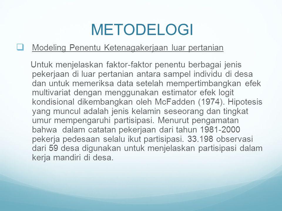 METODELOGI Modeling Penentu Ketenagakerjaan luar pertanian