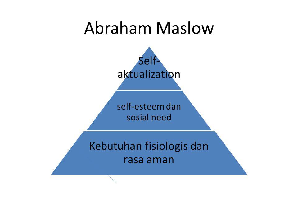 Abraham Maslow Self-aktualization Kebutuhan fisiologis dan rasa aman