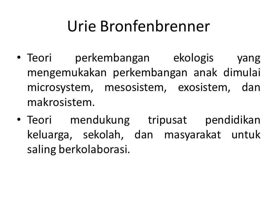 Urie Bronfenbrenner Teori perkembangan ekologis yang mengemukakan perkembangan anak dimulai microsystem, mesosistem, exosistem, dan makrosistem.