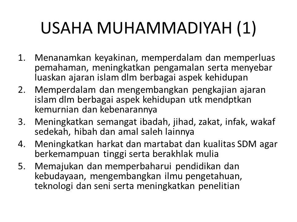 USAHA MUHAMMADIYAH (1)