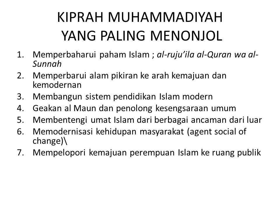KIPRAH MUHAMMADIYAH YANG PALING MENONJOL