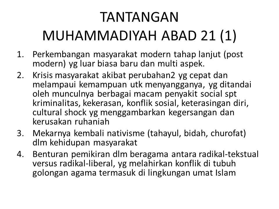 TANTANGAN MUHAMMADIYAH ABAD 21 (1)
