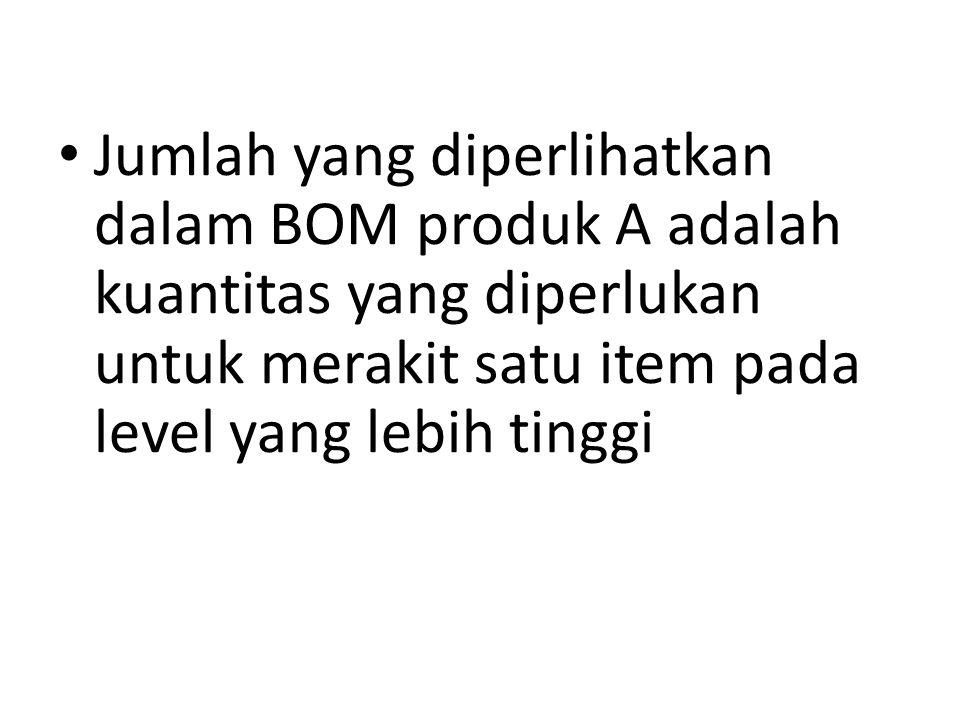 Jumlah yang diperlihatkan dalam BOM produk A adalah kuantitas yang diperlukan untuk merakit satu item pada level yang lebih tinggi