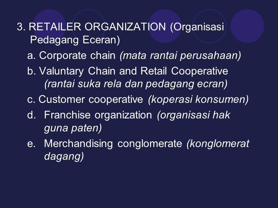 3. RETAILER ORGANIZATION (Organisasi Pedagang Eceran)