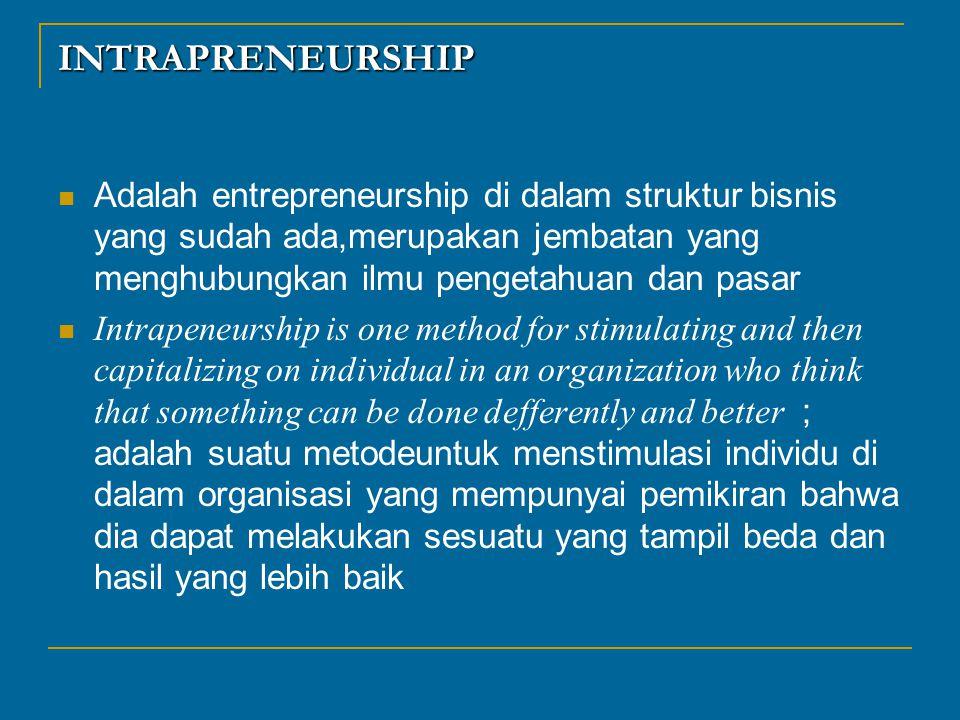 INTRAPRENEURSHIP Adalah entrepreneurship di dalam struktur bisnis yang sudah ada,merupakan jembatan yang menghubungkan ilmu pengetahuan dan pasar.