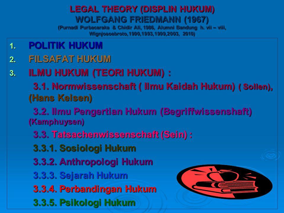 ILMU HUKUM (TEORI HUKUM) :