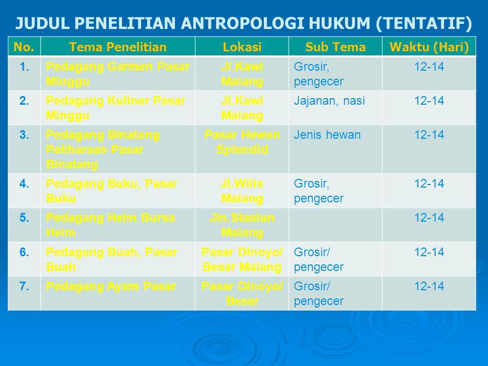 JUDUL PENELITIAN ANTROPOLOGI HUKUM (TENTATIF)