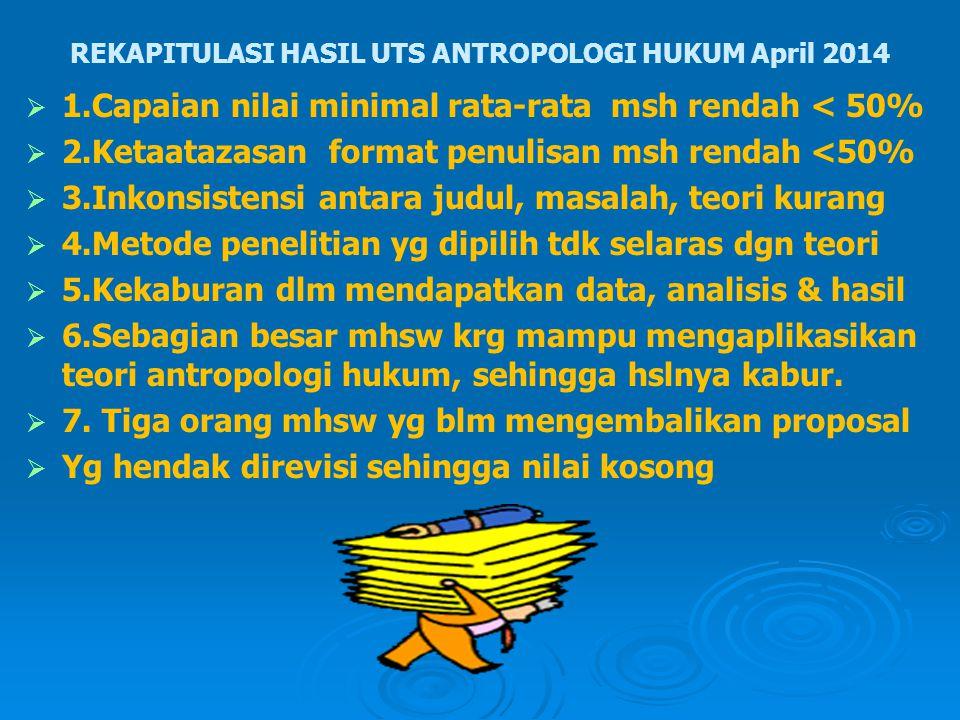 REKAPITULASI HASIL UTS ANTROPOLOGI HUKUM April 2014