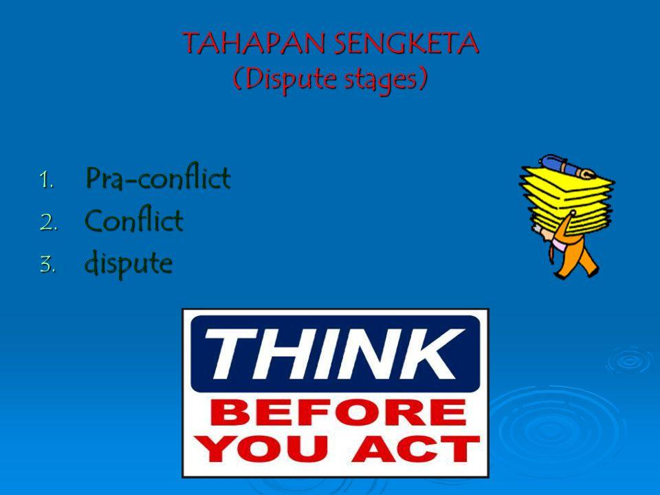 TAHAPAN SENGKETA (Dispute stages)