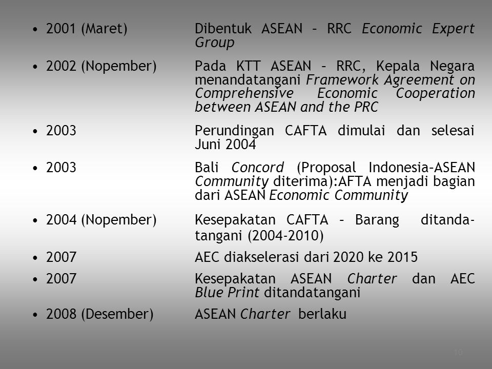 2001 (Maret) Dibentuk ASEAN – RRC Economic Expert Group