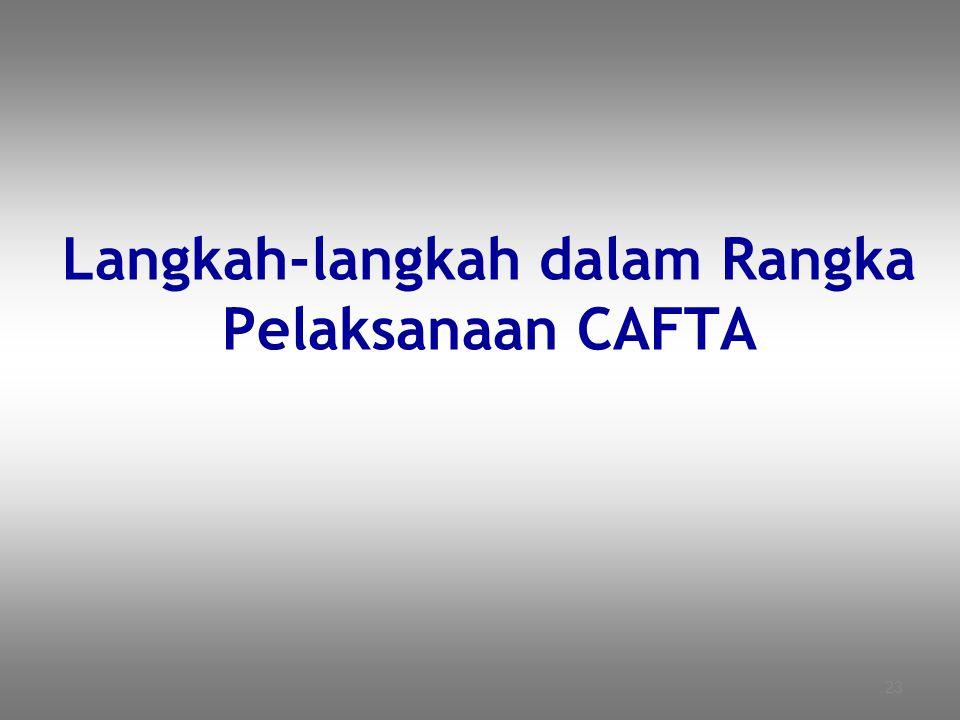 Langkah-langkah dalam Rangka Pelaksanaan CAFTA