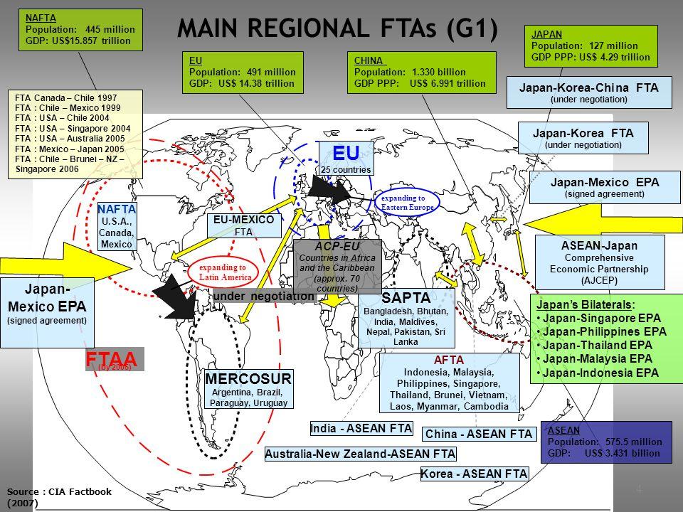 MAIN REGIONAL FTAs (G1) EU FTAA SAPTA MERCOSUR Japan-Mexico EPA