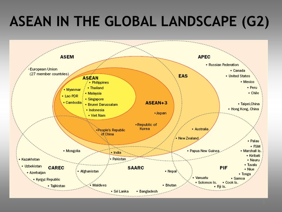 ASEAN IN THE GLOBAL LANDSCAPE (G2)