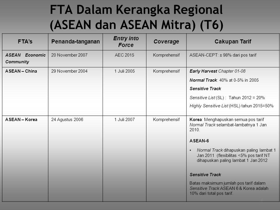 FTA Dalam Kerangka Regional (ASEAN dan ASEAN Mitra) (T6)