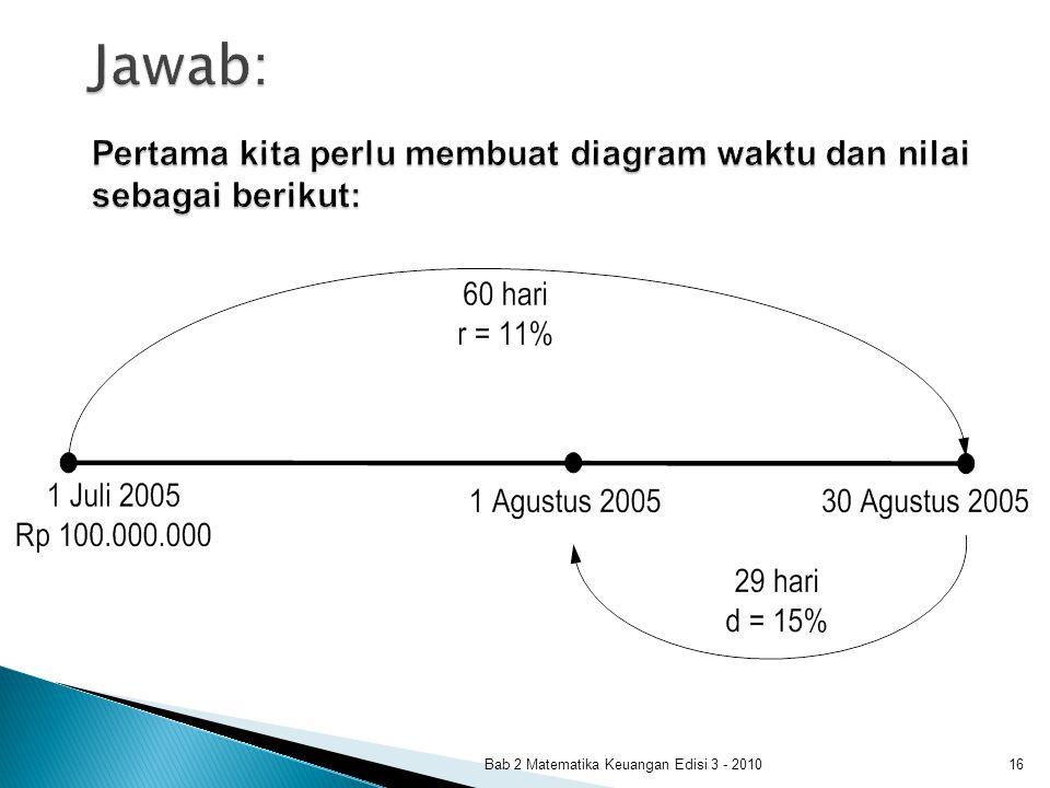 Jawab: Pertama kita perlu membuat diagram waktu dan nilai sebagai berikut: