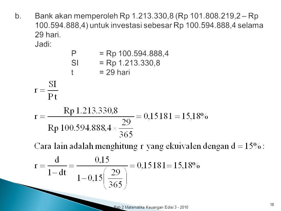 Bank akan memperoleh Rp 1.213.330,8 (Rp 101.808.219,2 – Rp 100.594.888,4) untuk investasi sebesar Rp 100.594.888,4 selama 29 hari. Jadi: P = Rp 100.594.888,4 SI = Rp 1.213.330,8 t = 29 hari