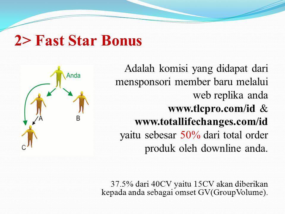 2> Fast Star Bonus Adalah komisi yang didapat dari