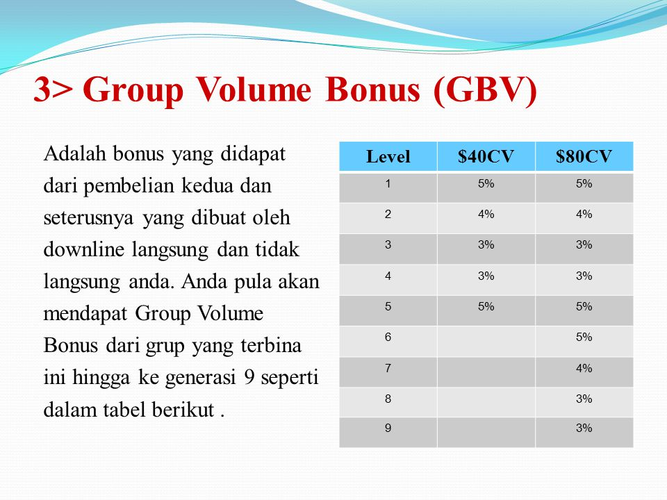 3> Group Volume Bonus (GBV)