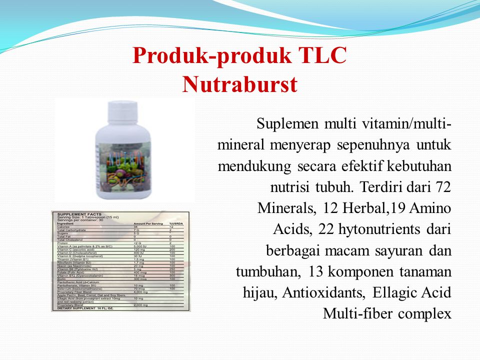 Produk-produk TLC Nutraburst