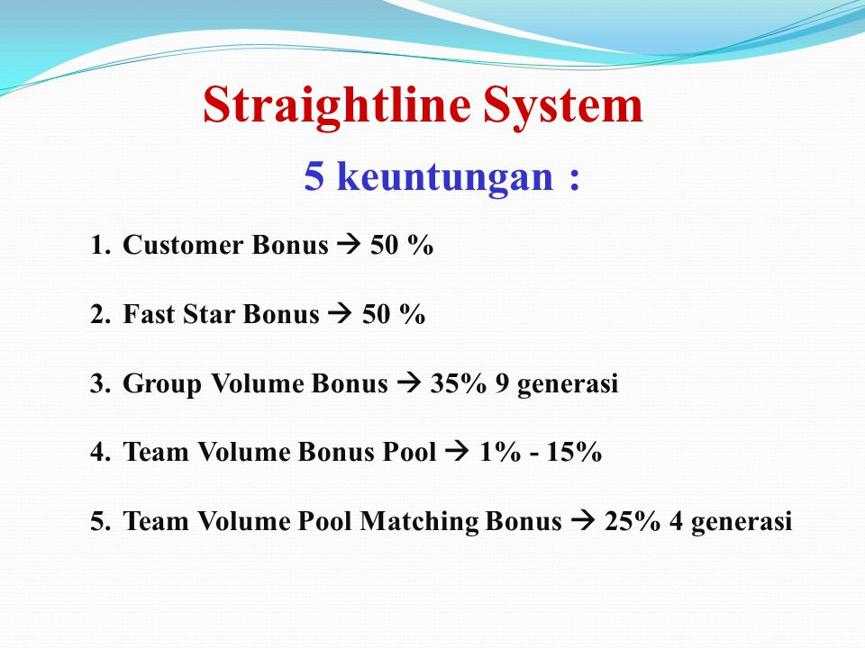 Straightline System 5 keuntungan : Customer Bonus  50 %