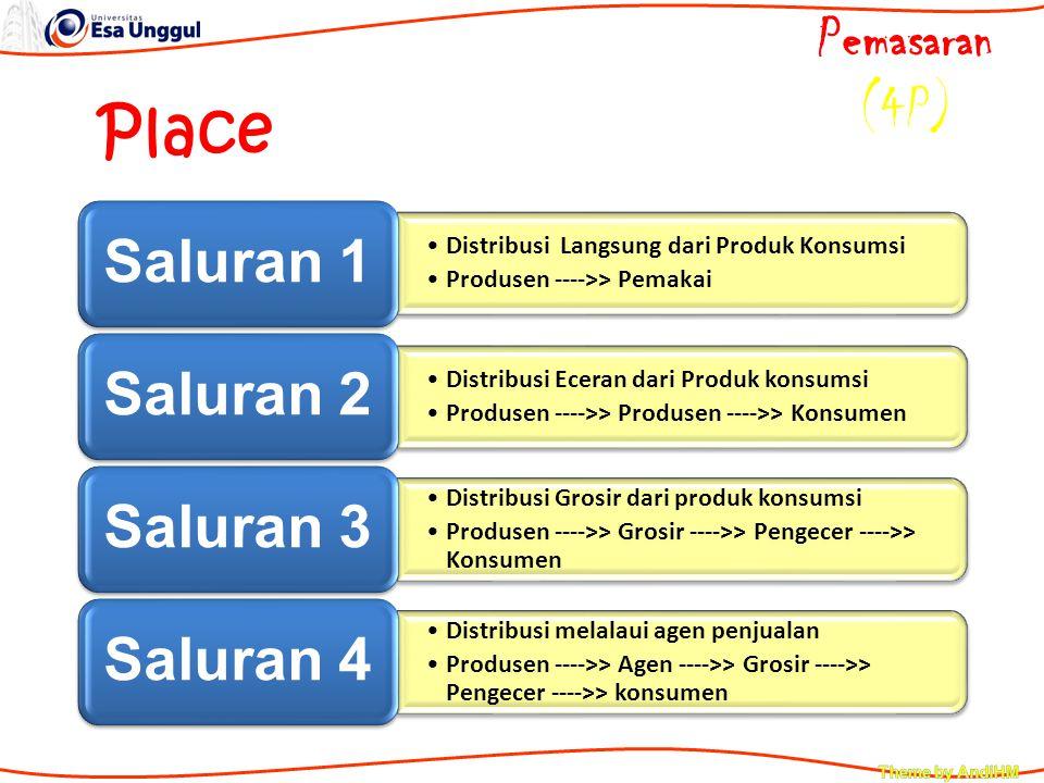 Place Pemasaran (4P) Distribusi Langsung dari Produk Konsumsi