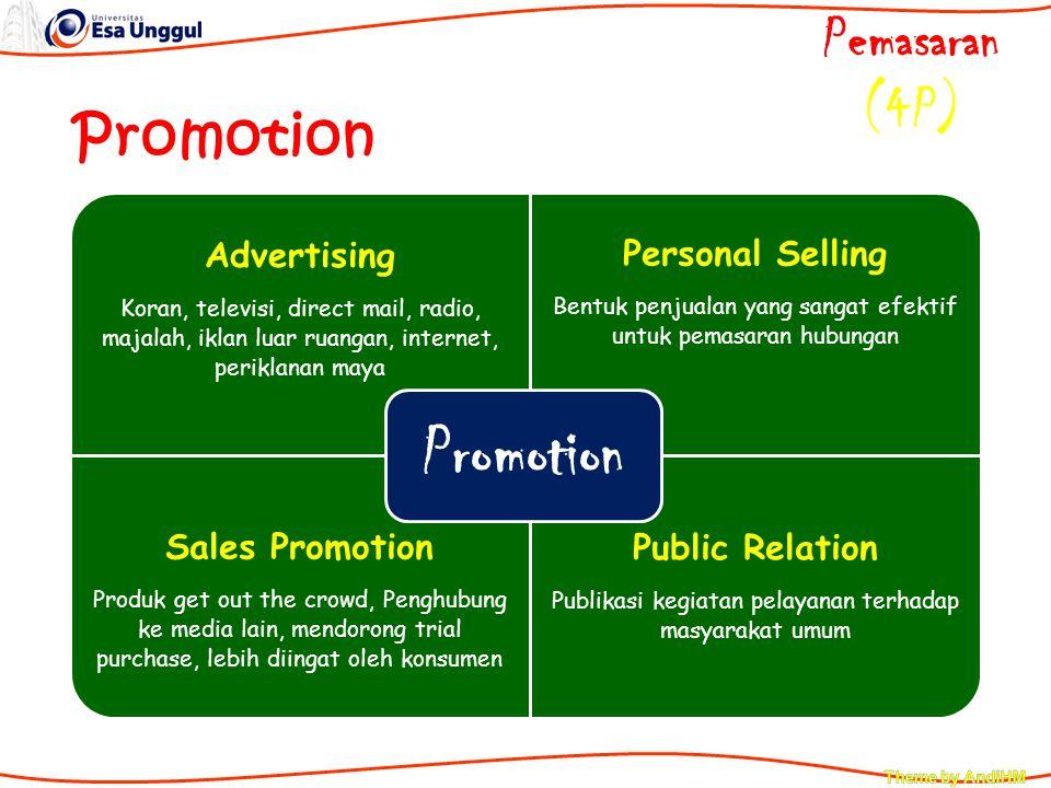 Pemasaran (4P) Promotion