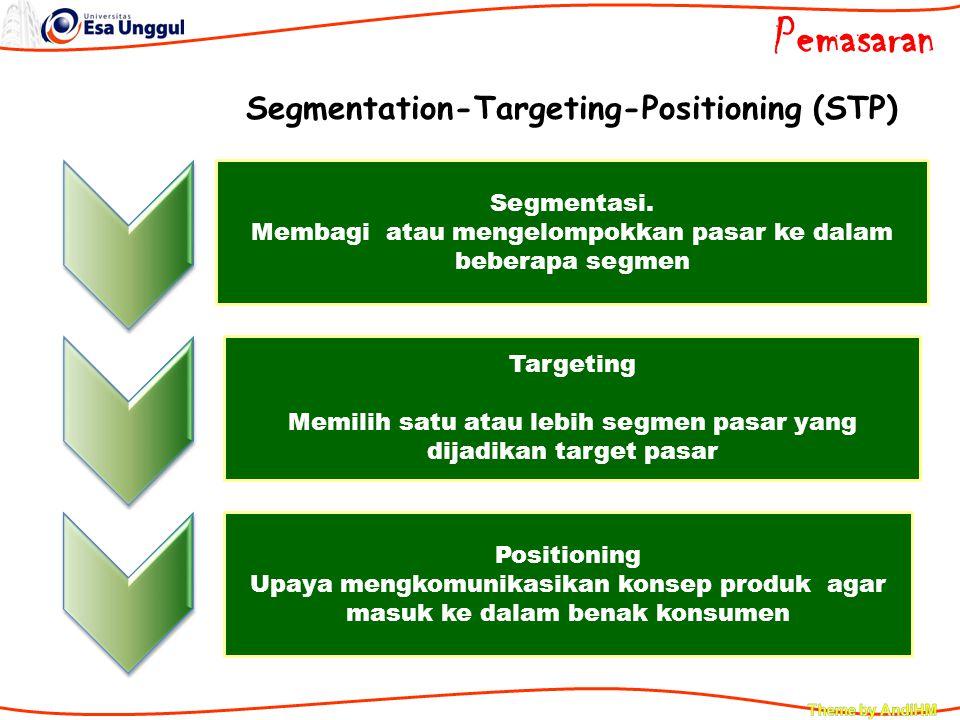 Pemasaran Segmentation-Targeting-Positioning (STP)