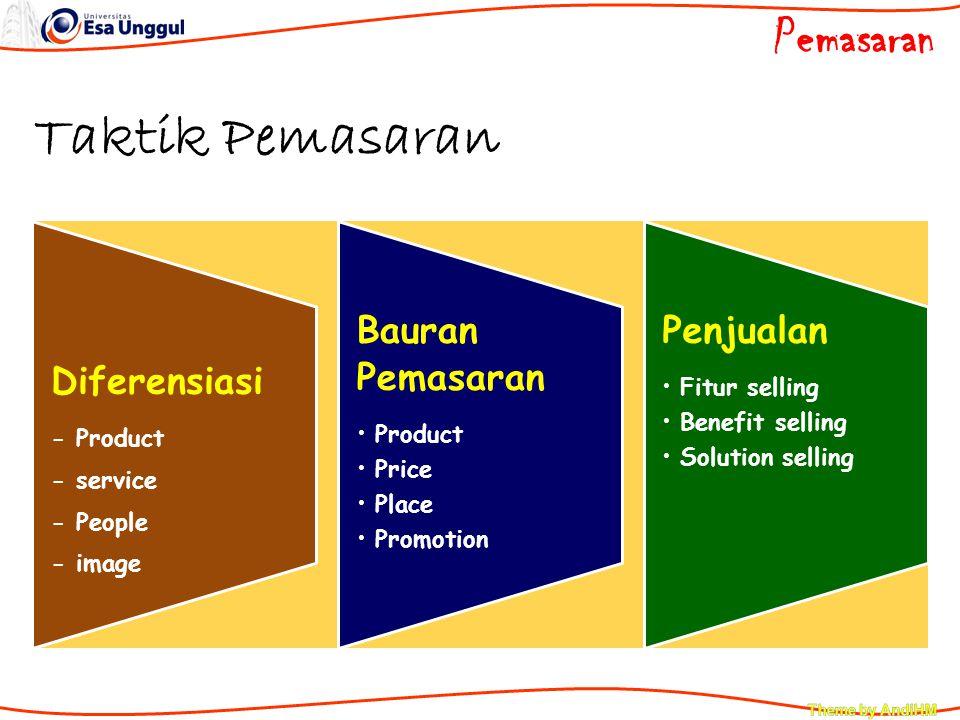 Pemasaran Taktik Pemasaran