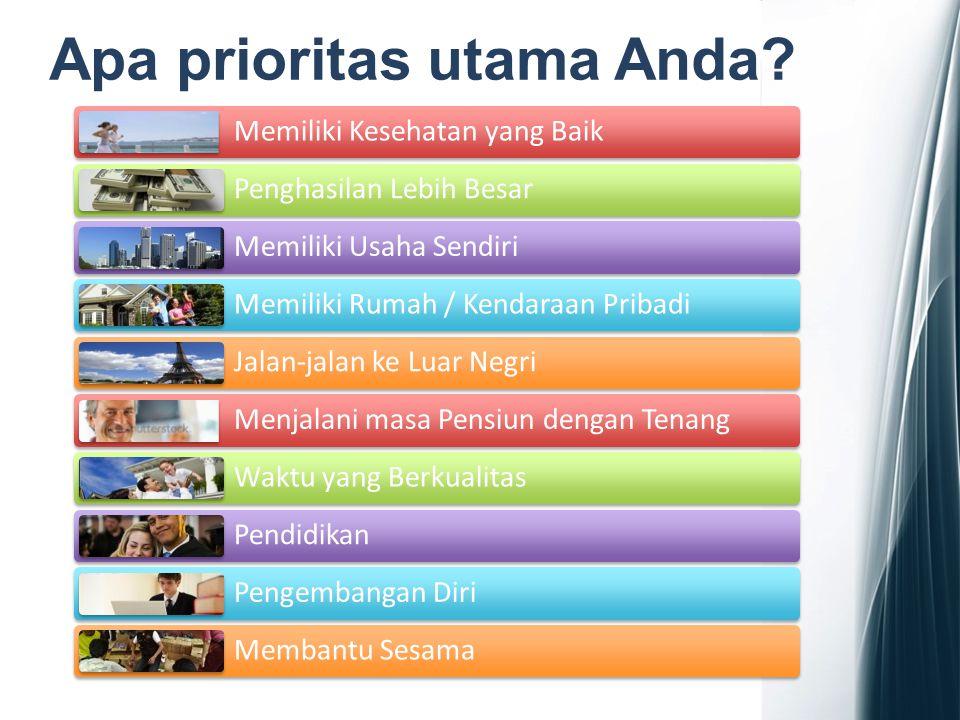 Apa prioritas utama Anda