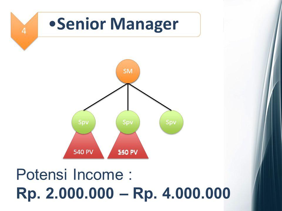Senior Manager Potensi Income : Rp. 2.000.000 – Rp. 4.000.000 4 SM M