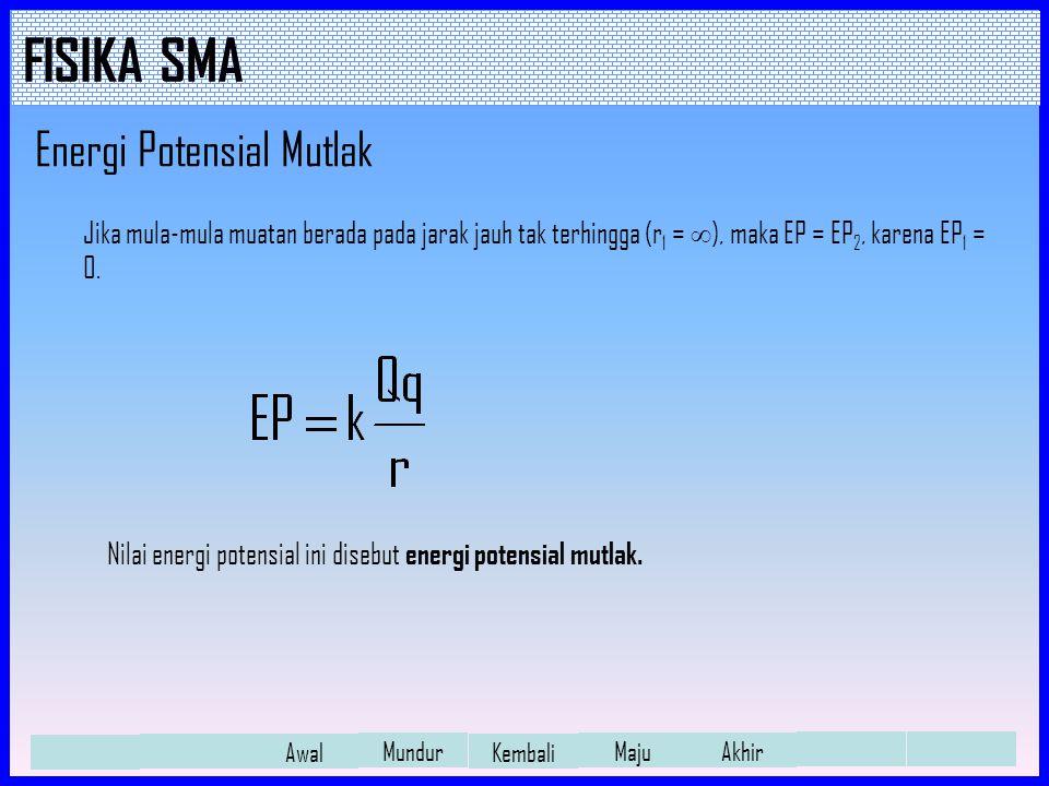 Energi Potensial Mutlak