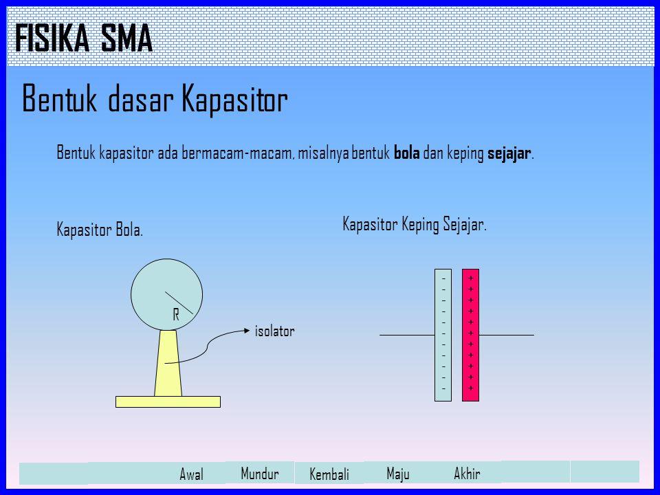 Bentuk dasar Kapasitor