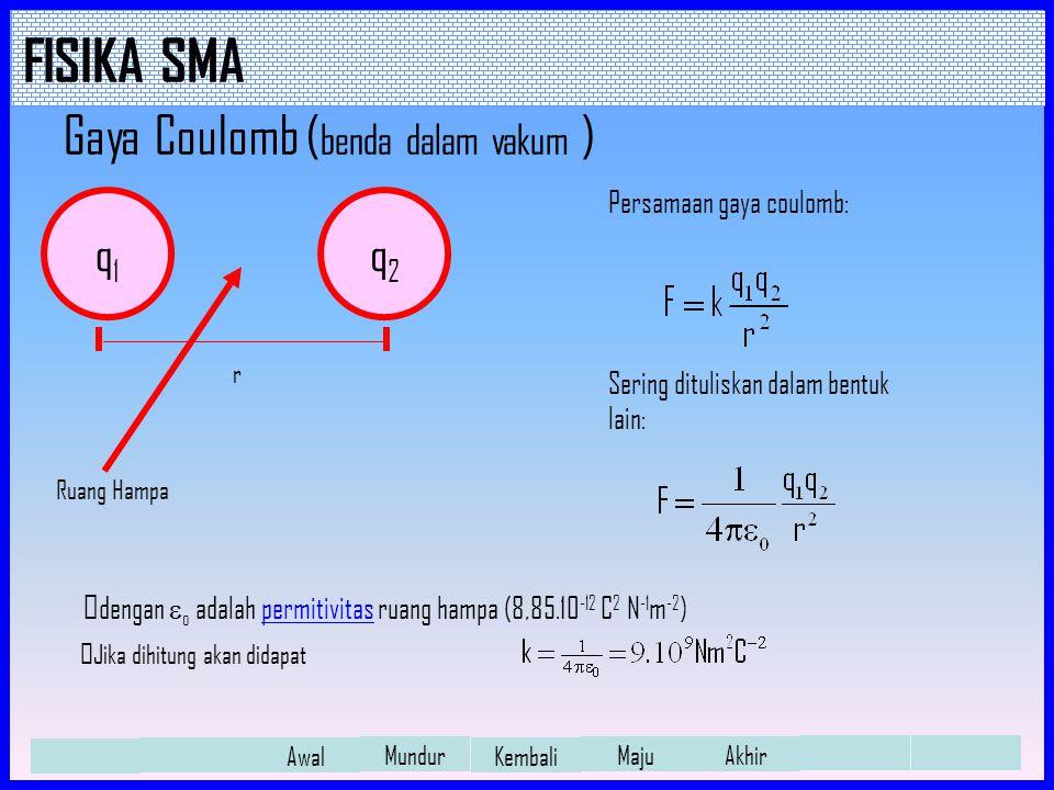 Gaya Coulomb (benda dalam vakum )