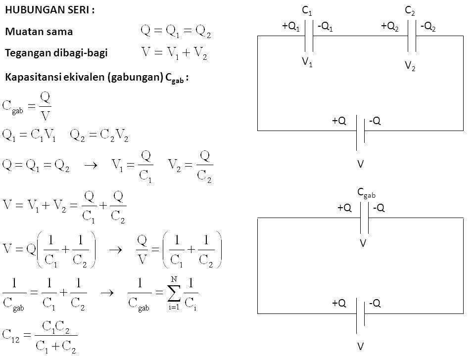 HUBUNGAN SERI : Muatan sama. Tegangan dibagi-bagi. C1. V1. +Q1. -Q1. C2. V2. +Q2. -Q2. V.