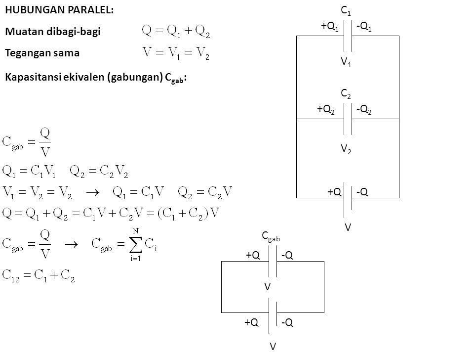 HUBUNGAN PARALEL: Muatan dibagi-bagi. Tegangan sama. C1. V1. +Q1. -Q1. C2. V2. +Q2. -Q2. V.