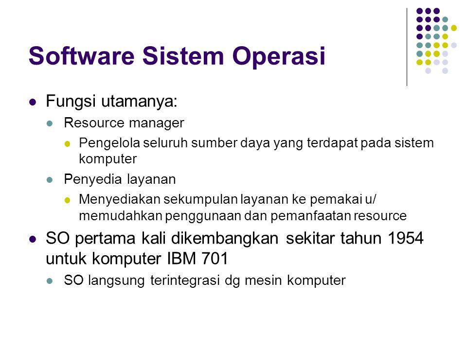 Software Sistem Operasi