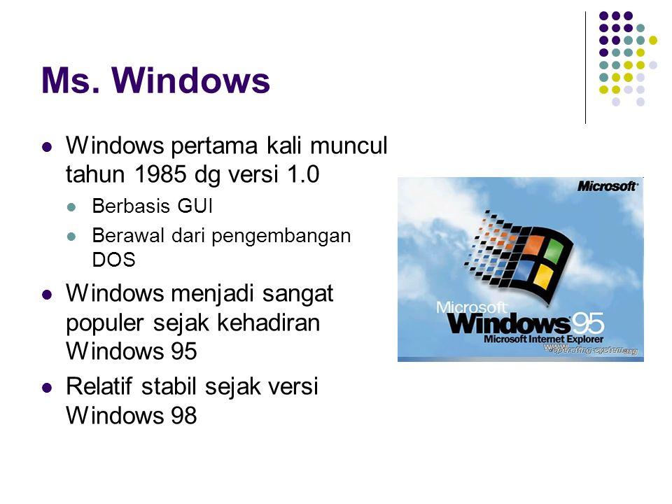 Ms. Windows Windows pertama kali muncul tahun 1985 dg versi 1.0