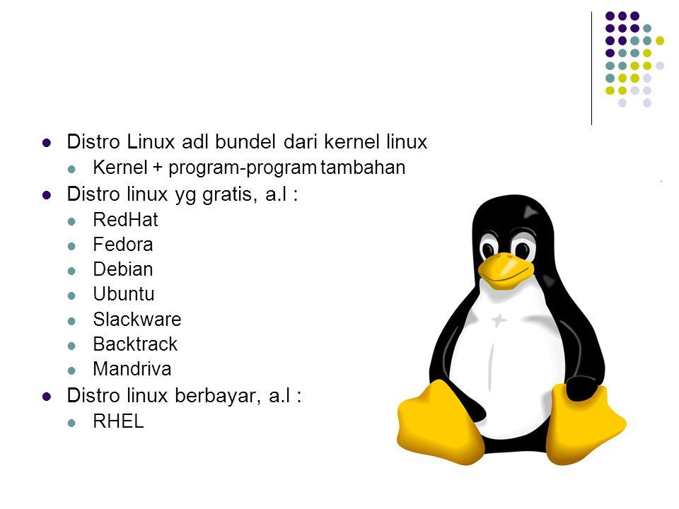 Distro Linux adl bundel dari kernel linux