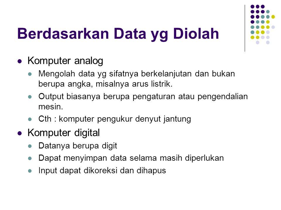 Berdasarkan Data yg Diolah