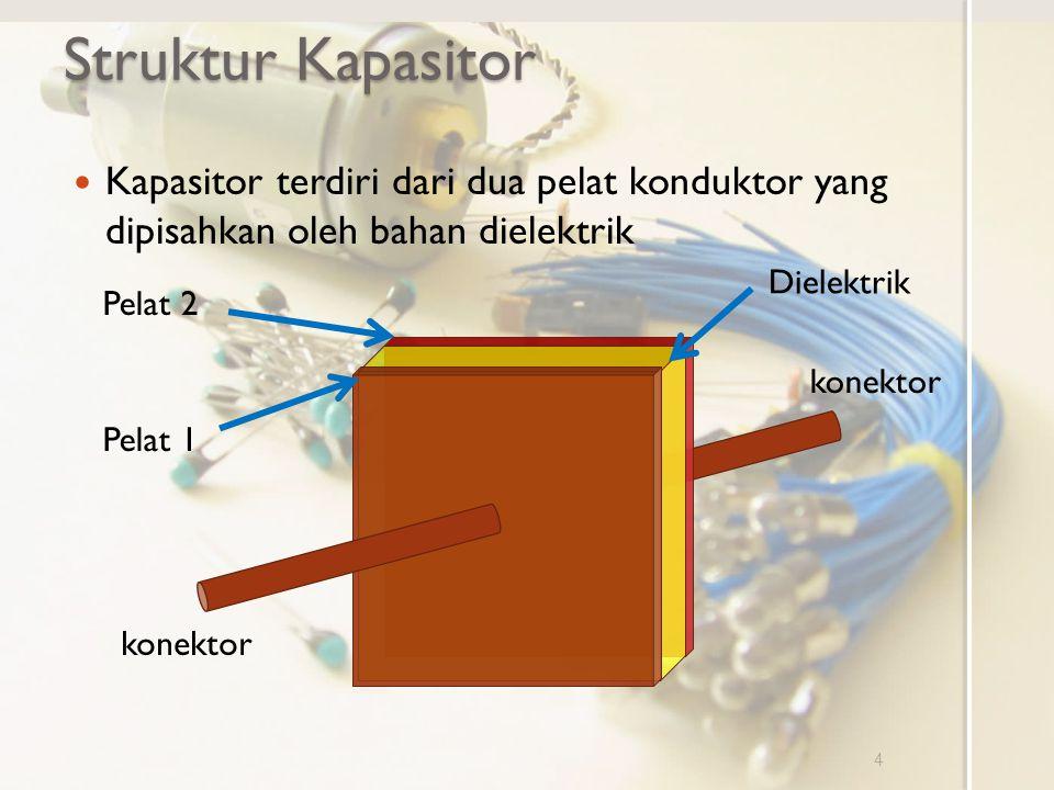 Struktur Kapasitor Kapasitor terdiri dari dua pelat konduktor yang dipisahkan oleh bahan dielektrik.