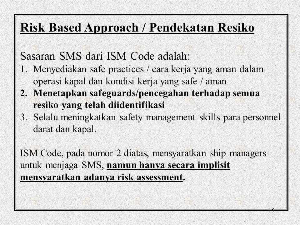 Risk Based Approach / Pendekatan Resiko