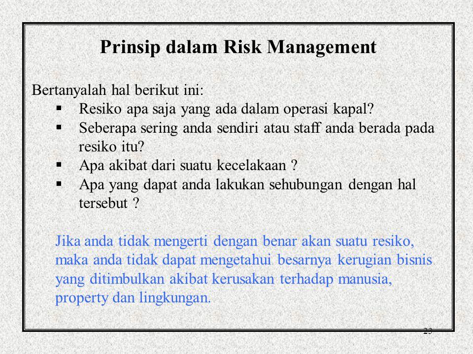 Prinsip dalam Risk Management
