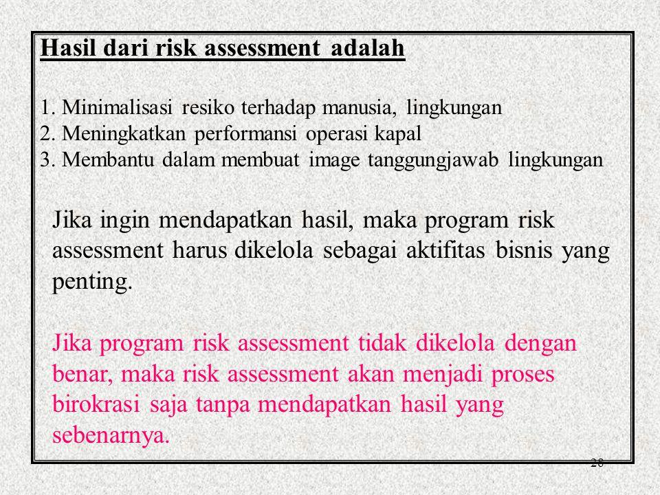 Hasil dari risk assessment adalah