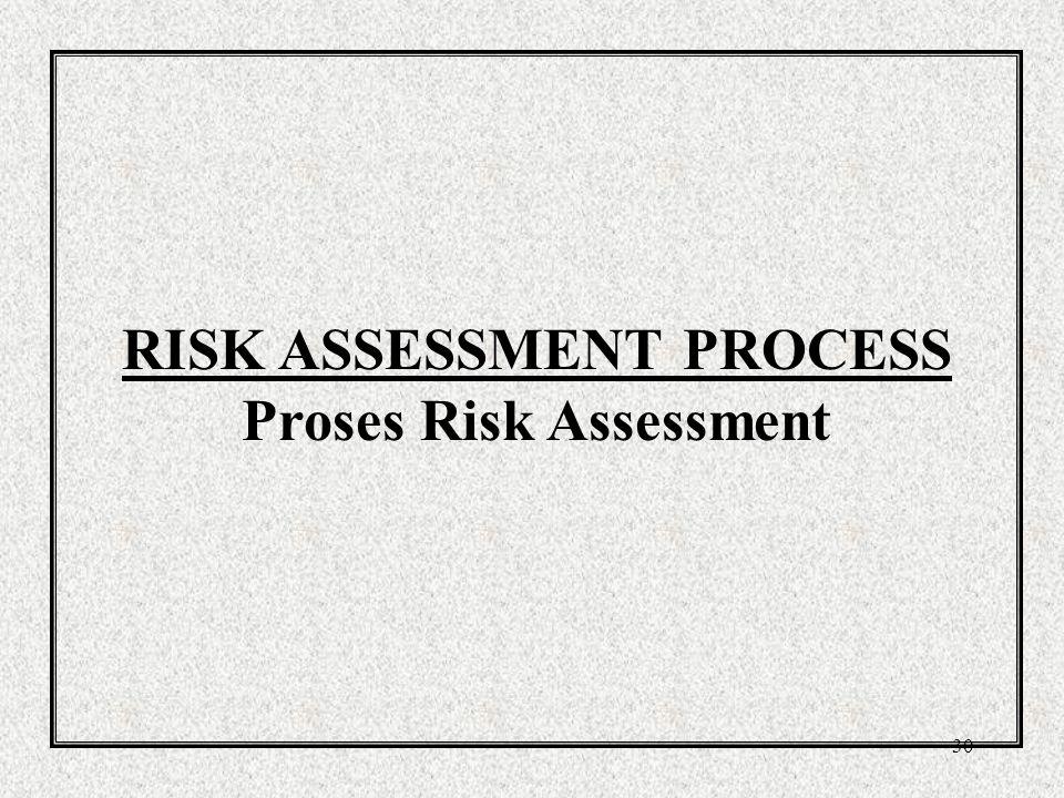 RISK ASSESSMENT PROCESS Proses Risk Assessment