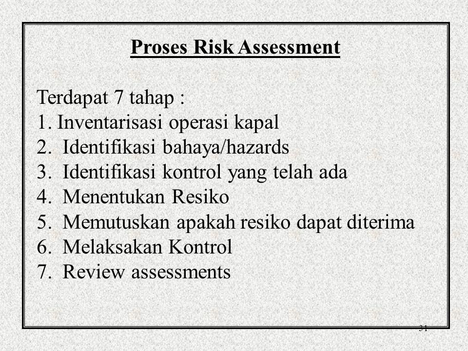 Proses Risk Assessment