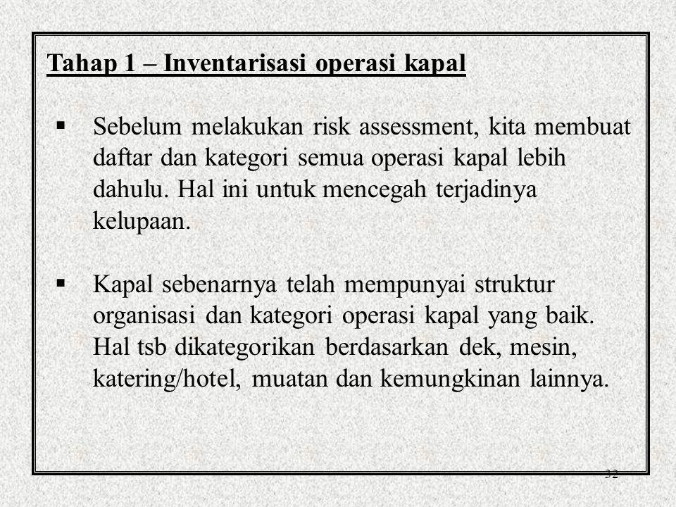 Tahap 1 – Inventarisasi operasi kapal