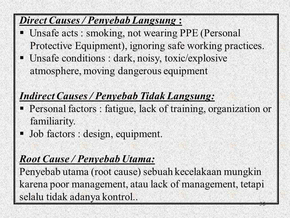 Direct Causes / Penyebab Langsung :